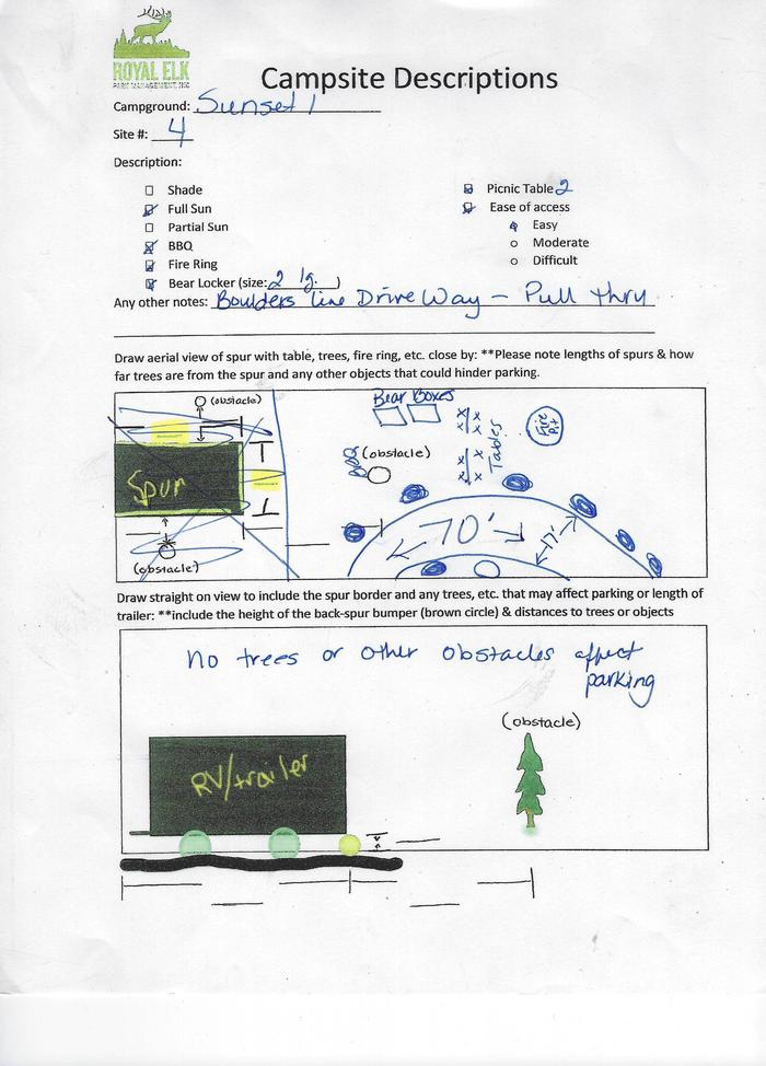 Site #4 DescriptionDescription and drawing of the spur with obstacles and location of items within the campsite