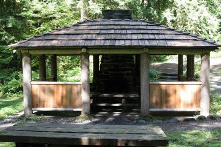 Douglas Fir Campground