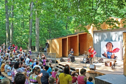 Children's Theatre-in-the-Woods PerformancesMost of the activities in the park during the summer are centered around performances at the Filene Center and Theatre-in-the-Woods.