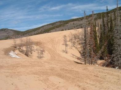 North Sand Hills